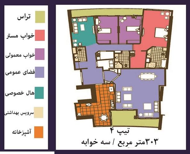 اختلاف قیمت طبقات ساختمان قیمت مسکن در سر و ته یک خیابان/اختلاف 18کیلومتری قیمت ...